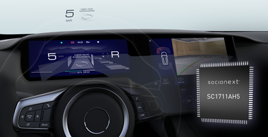 New In-Vehicle Head-Up Display Features Improved Safety Functions