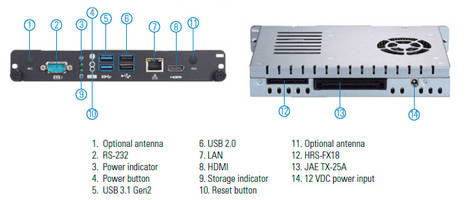 New OPS700-520 Digital Signage Player Supports Intel Active Management Technology