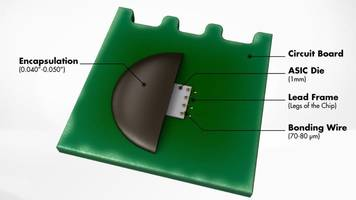 Static Control Releases Component Products for Remanufacturers