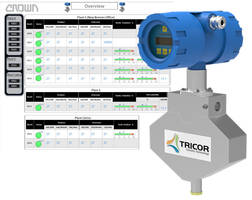 New TCM 0650 TRICOR Coriolis Mass Flow Meters Come with EPA-Reporting Software