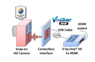 New Detachable HD Camera is Suitable for Use in Severe Environments