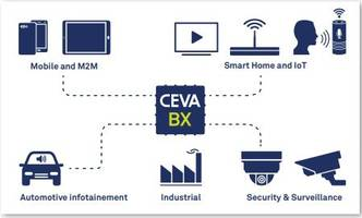 Latest CEVA-BX Hybrid DSP/ Controller Features a CoreMark/MHz Score of 4.5