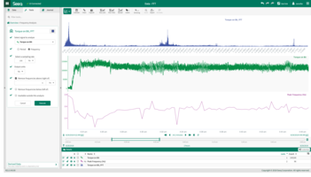 Seeq Releases Latest R21 Analytics Solution with Frequency Analysis Capabilities