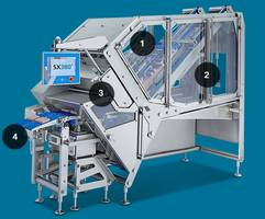 New Formax SX380 Slicing System is Equipped with Quartering System