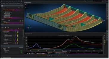 Latest MSC Apex CAE Simulation Platform Now Comes with Iberian Lynx Workflow