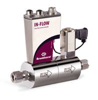 Latest IN-FLOW Series Mass Flow Meters are Suitable for Use in Category 3, Zone 2 Hazardous Areas