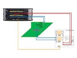 Keysight Technologies Announces Transmitter (Tx) and Receiver (Rx) Testing Solutions Meet PCIe Gen5 Standard