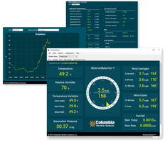 Newly Updated Weather Master 5.0 Provides Better Synchronization with Weather MicroServer