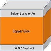 AMETEK's Cost-effective Copper Core Connect an Alternative to Thick Solder Preforms Often Used in Electronic Packaging