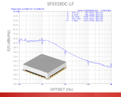Z-Communications' New SFS9280C-L Features Typical Harmonic Suppression of -30dBc and Spurious Suppression of -65dBc