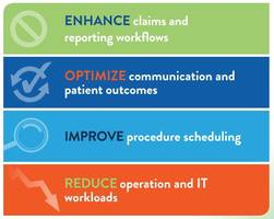 IMO Announces Periop IT Content Standardize Surgical Scheduling Dictionaries and Map Them to Healthcare Code Sets (CPT-4 and ICD10-PCS)