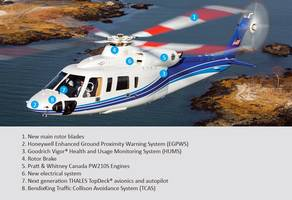 Sikorsky's AAG and BLADE Announce Agreement for On-demand Urban Mobility Option in New York City Using Sikorsky S-76® Helicopter
