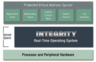 Green Hills Software's INTEGRITY RTOS Deployed in Phoenix Contact High Performance Safety Remote Field Controller