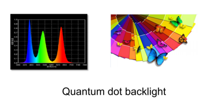 Quantum Dots LCM Developed by Microtips Technology Increases Color Saturation by More than 20% Without Changing the LCD
