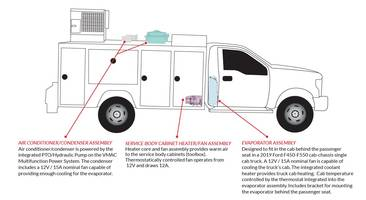 New HVAC System Provides Climate-Controlled Vehicle in Extreme Weather Conditions