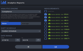 Latest Manufacturing Analytics Dashboard Now Comes with Predictive Maintenance Tools