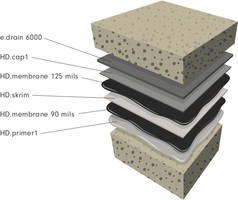 New HotDeck Membrane Waterproofing System Protects Rubberized HD.Membrane from Physical Damage