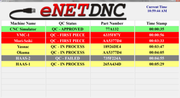 New eNET QC Status Dashboard is Fully Intractable on Any Touch-Screen and Designed for a Large-Screen Display