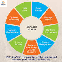 VertexPlus Introduces Managed Security Monitoring Services That Provide End-to-End Cyber Security Solutions