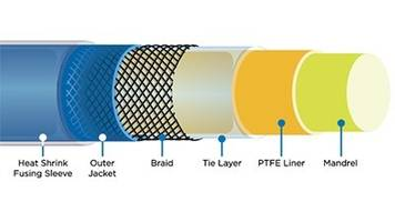 Tie Layer, a New Thermoplastic Polymer Coating Increases Consistency in Catheter Performance and Improves Patient Safety