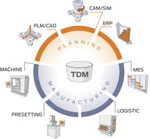 TDM Systems to Feature Tool Data Management Solutions at AeroDef 2019