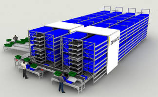 Dematic New Solutions Maximize The Operational Effectiveness of Warehouse, Distribution Center and Retail Store