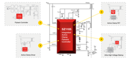 Sillana Introduces SZ1105 Flyback PWM Controller with Cycle-by-Cycle Adaptive Digital Control