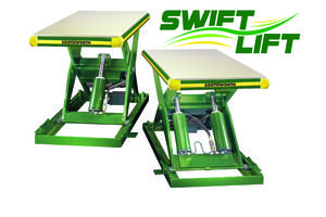 New SwiftLift Groups LS Series Hydraulic Lift Tables into Stock, Modified and Modified+ categories