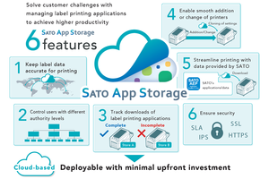 New SATO App Storage for Centralization of Labeling Data and Design Templates