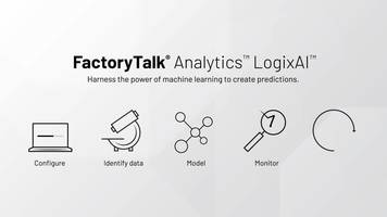 New FactoryTalk Analytics LogixAI Module Help Operators for Spot Performance Deviations in Equipment
