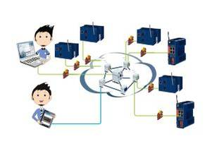 New Talk2M Easy Setup Wizard Offers Secure Remote Access Cloud