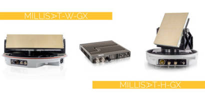 New MilliSAT-H-GX and MilliSAT-W-GX Terminals for Widespread Adoption in Land Mobile Market