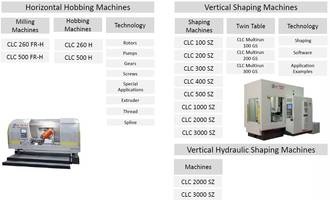 Star SU Announces Line of Horizontal Hobbing and Gear Shaping Machines from Samputensili CLC