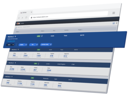 Latest M2Web Software Allows User to Monitor from Remotely Located Machines