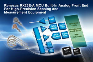 New RX23E-A MCUs Feature Operating Speeds of 32 MHz