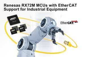 Renesas Electronics Announces RX72M Group of Microcontrollers with 4 MB of Flash Memory