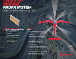 Honeywell To Supply New Radar System For Urban Air Mobility Manufacturer