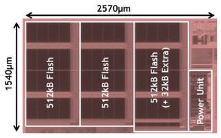 Renesas Electronics Corporation Launches Embedded Flash Memory with Sense Amplifier Circuit and Regulator Circuit Technology