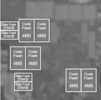 New Flash Memory Technology Reaches 240 MHz Random Access Read Speed