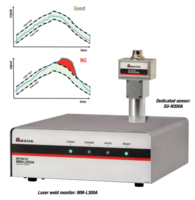 New MM-L300A Laser Weld Monitor Provides Operators Real-time Feedback on Laser Weld Quality