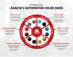 New Color Combo from Axalta Meets Regional Preferences