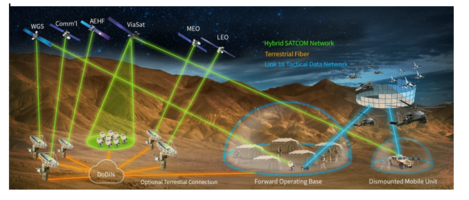 Viasat Selected to Showcase its Satellite-based Hybrid Adaptive Networking Capabilities at The U.S. Air Force Event: AFWERX Vegas