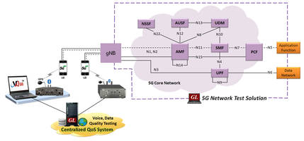 New 5G Core Network Test Solution Provides Call Statistics and Events Status