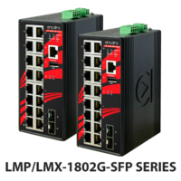 New Industrial-grade Ethernet Switch for Edge-level Networking Applications