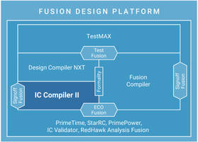 New IC Compiler II for Complex Next-generation Designs