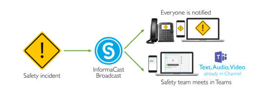 Singlewire Software Wins Security Today New Product of The Year Award for InformaCast Fusion with Microsoft Teams