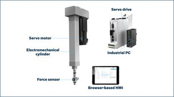 New Electromechanical Kit Simplifies Product Selection, Configuration and Commissioning