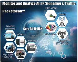 New PacketScan Software for Wire-speed Performance Monitoring