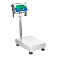 New Gladiator Washdown Scales from Adam Equipment are IP67-Rated