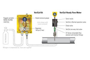 New ST100 Flare Gas Flow Meter Comes with Backlit LCD Display/Readout
